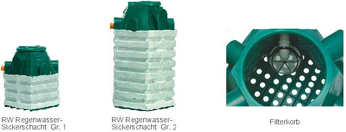 Großartig GERWAL - Regenwasser-Versickerung FN38